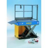 Подъемные столы HTV-X Proline